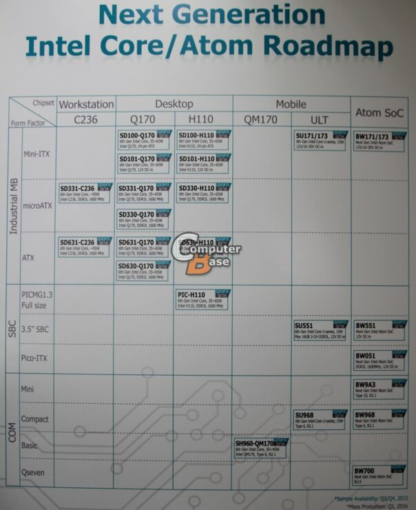 intel-100-series-motherboard-roadmap