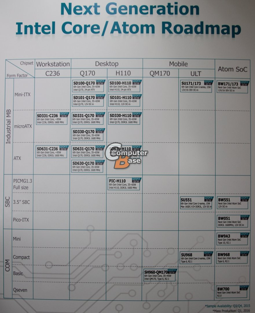 intel-100-series-motherboard-roadmap