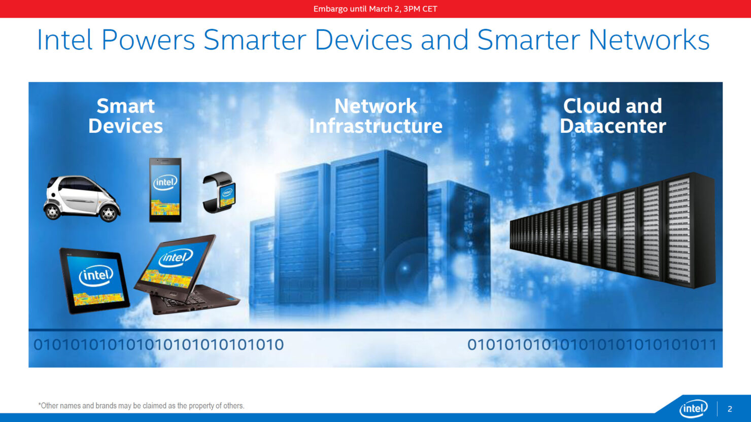 intel-cherry-trail-mwc-2015_devices