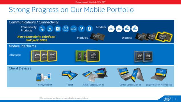 Intel Cherry Trail MWC 2015_Mobility Portfolio