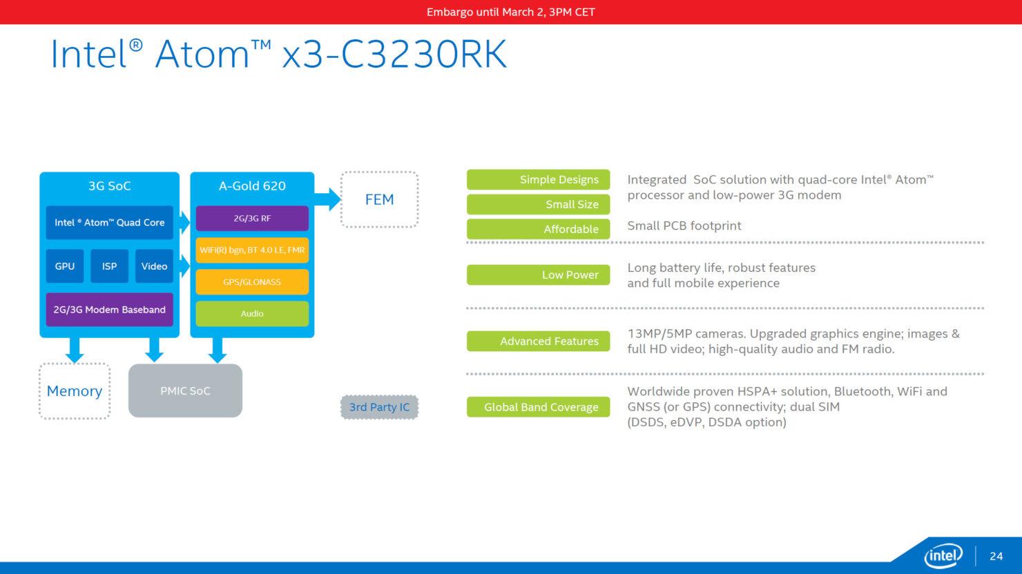 intel-cherry-trail_atom-x3-c3230rk