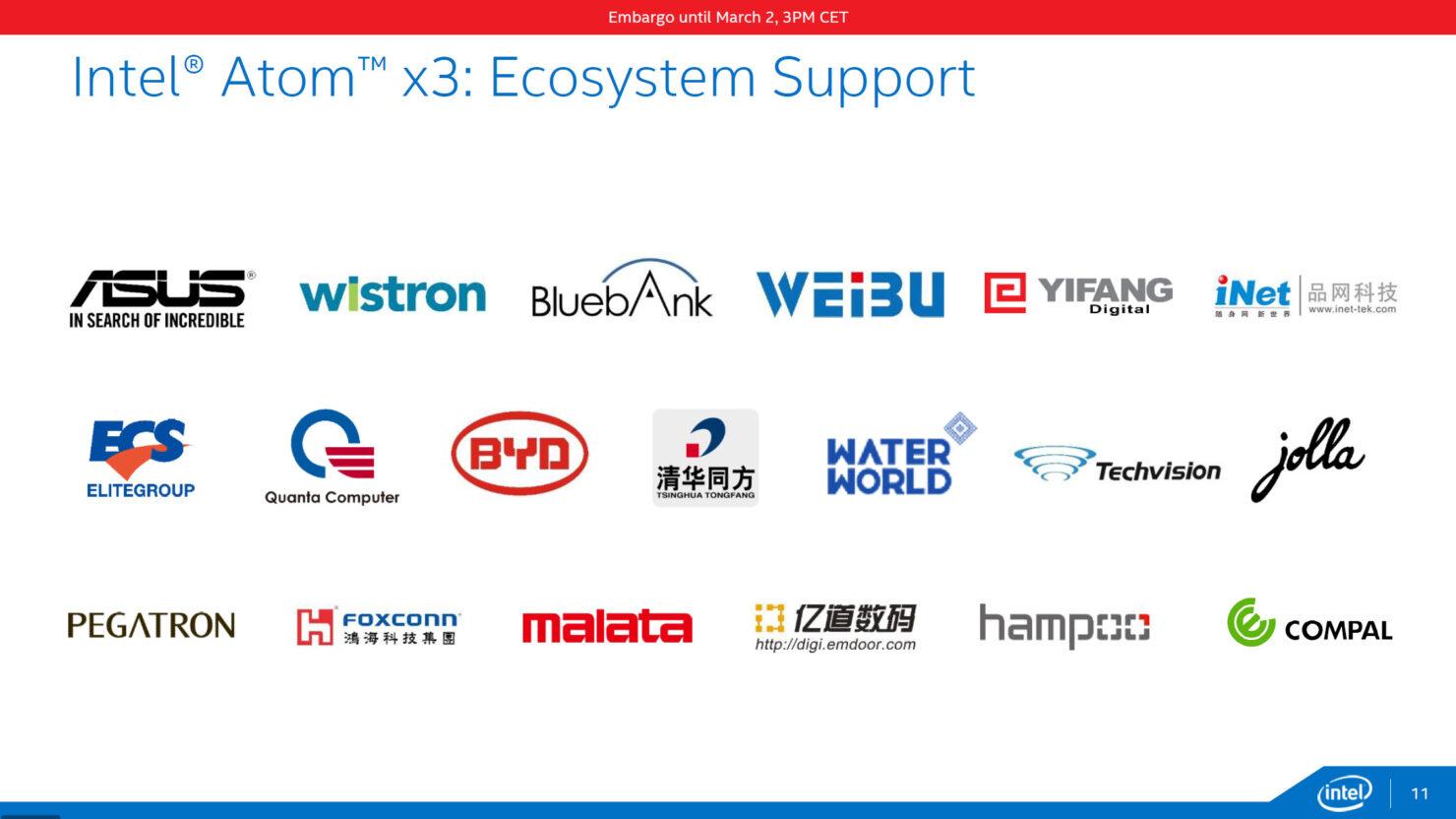 intel-cherry-trail_atom-x3-ecosystem-support