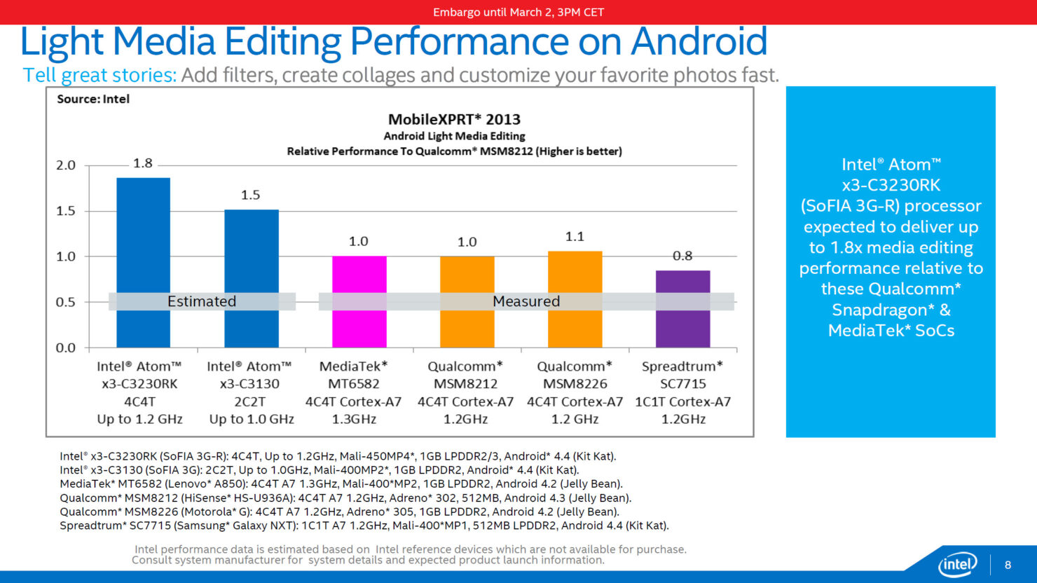 intel-cherry-trail_atom-x3-performance