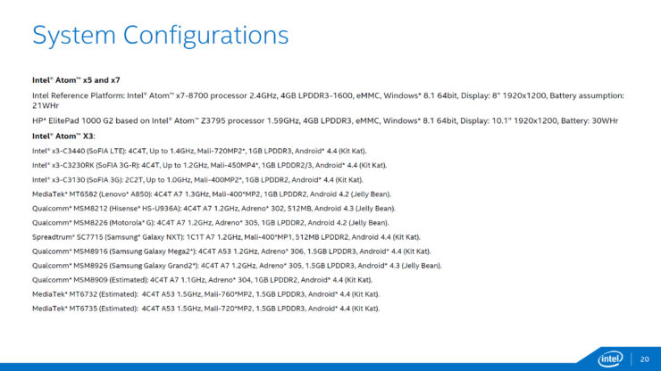 intel-cherry-trail_system-configurations