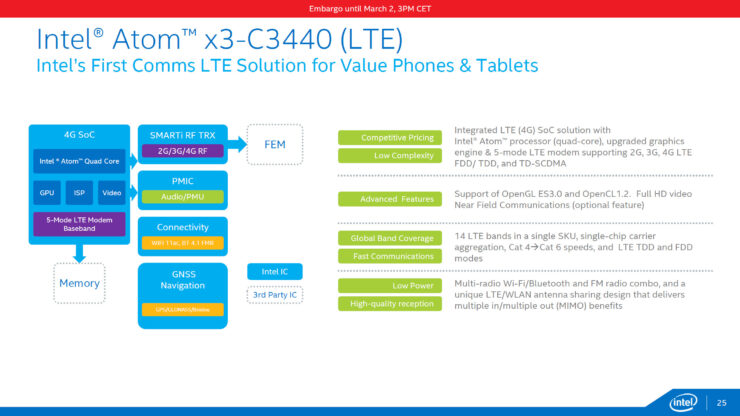 intel-cherry-trail_x3-c3440-lte