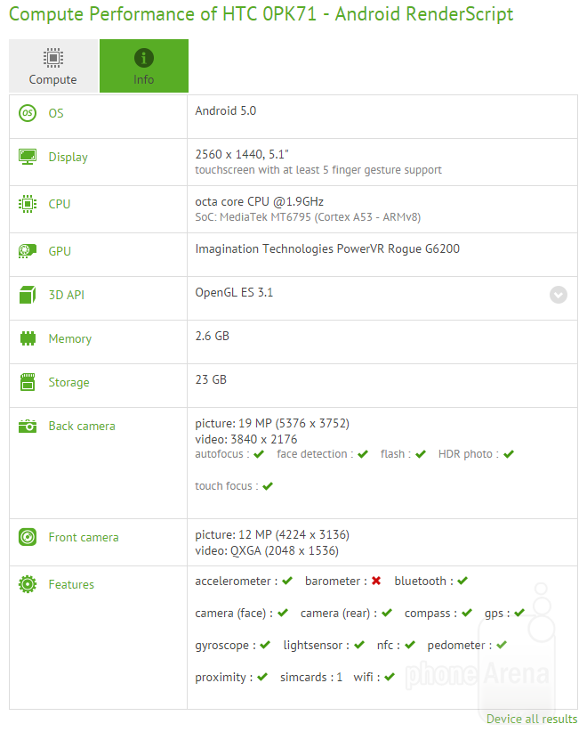 Major Htc One M9 Benchmarks Posting Turns Out To Be Disappointing