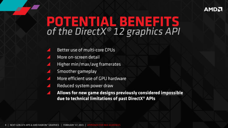 amd-directx-12-api-benefits