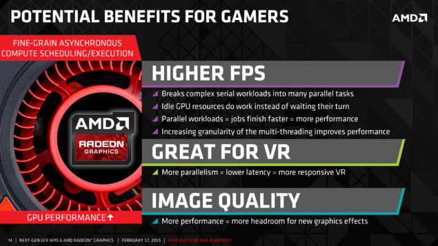 AMD DirectX 12 Fine-Grain Asynchronus Compute