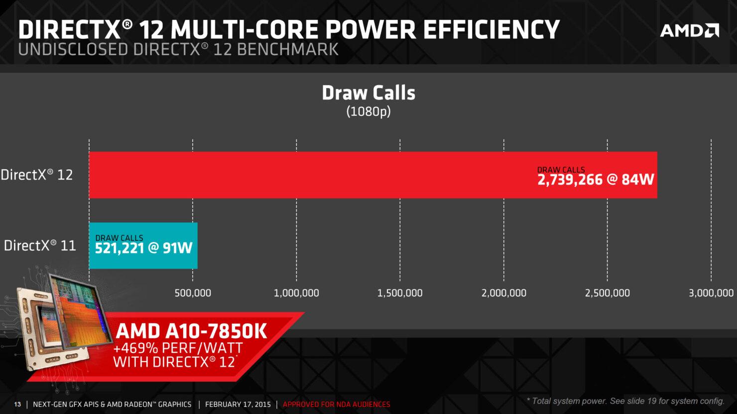 amd-directx-12-multi-core-power-efficiency