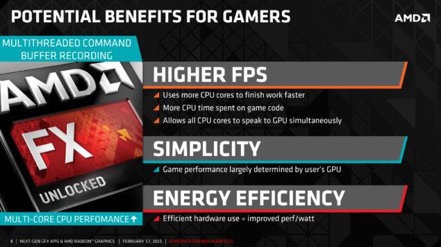 AMD FX CPUs DirectX 12