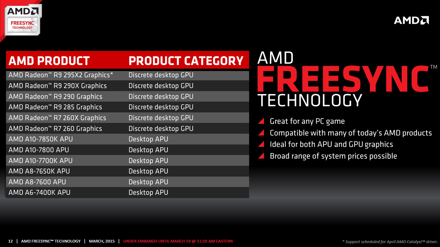 AMD FreeSync Slide13