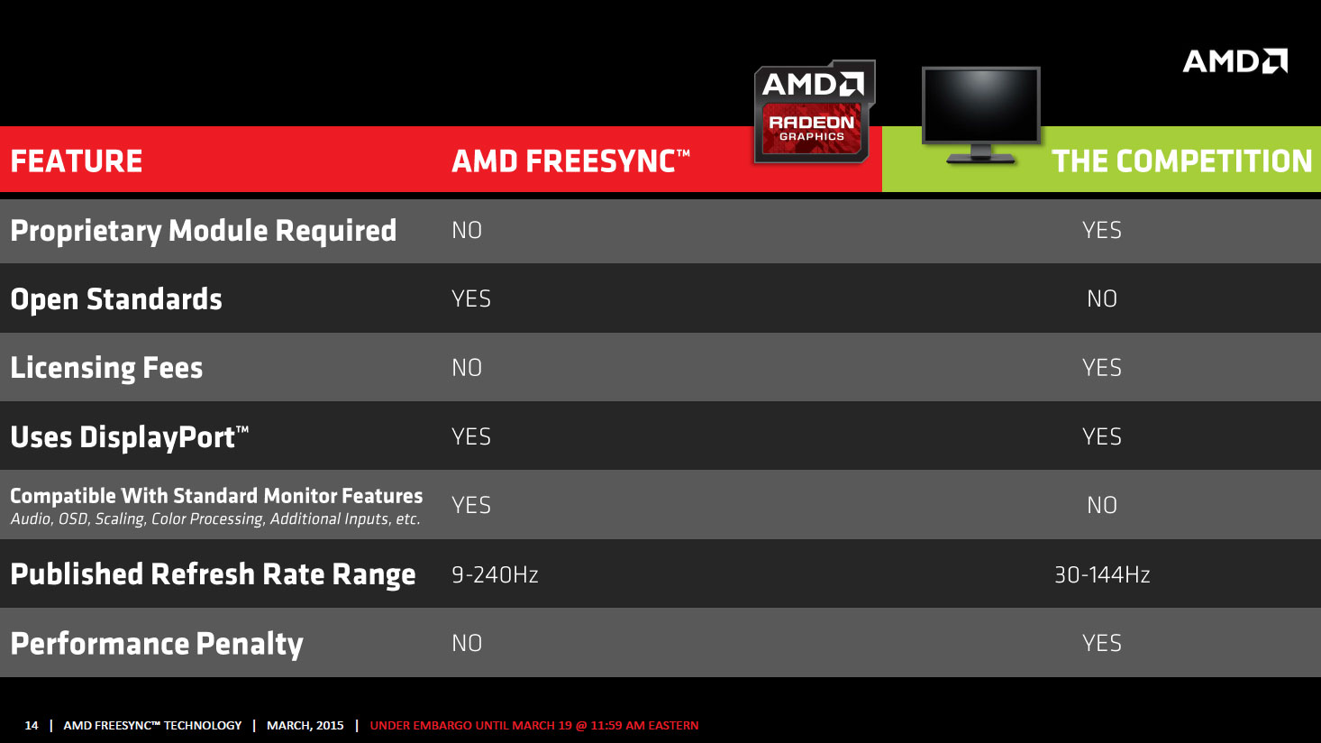 AMD FreeSync Slide14