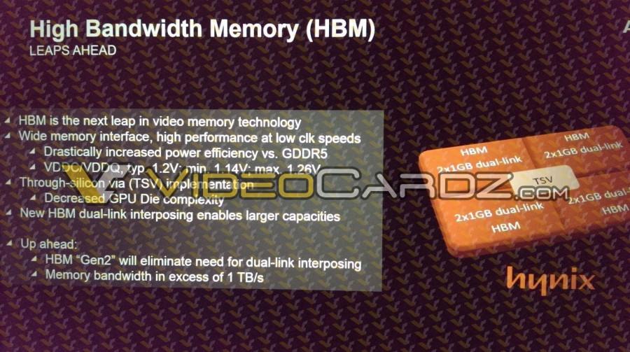 AMD Radeon R9 390X HBM Gen2