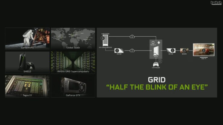 grid-blink