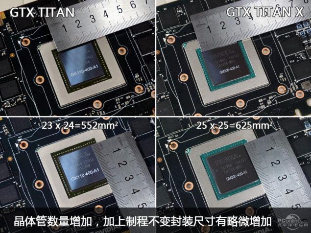GTX Titan X Die Size