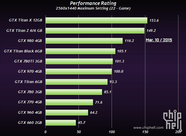 gtx-titan-x-gaming-performance