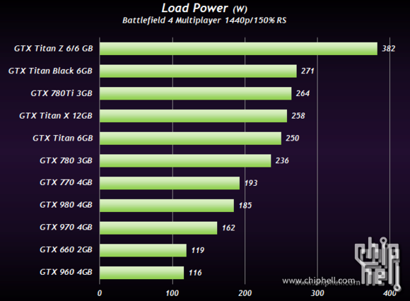 gtx-titan-x-power-consumption