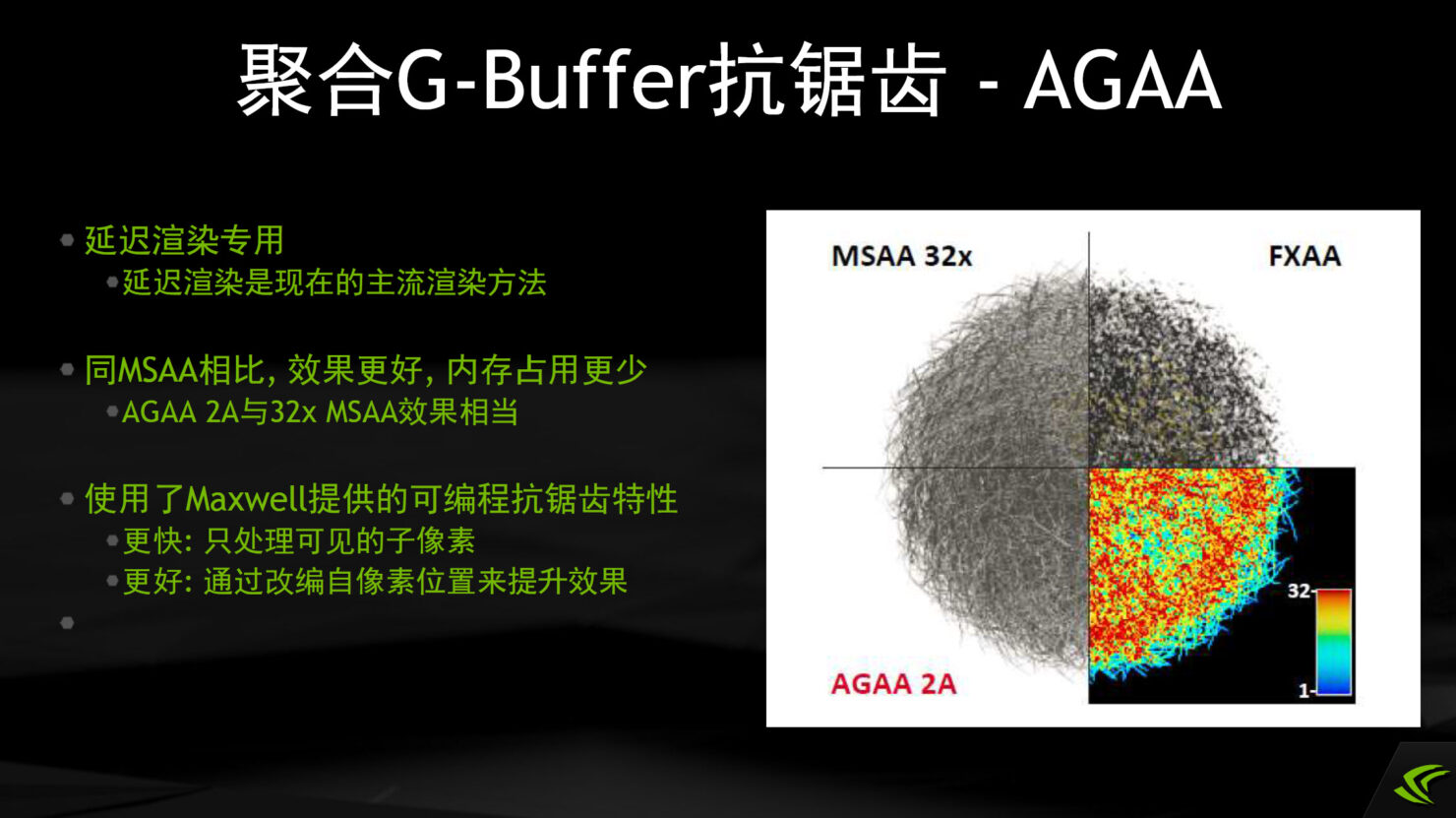 nvidia-directx-12_agaa-anti-aliasing