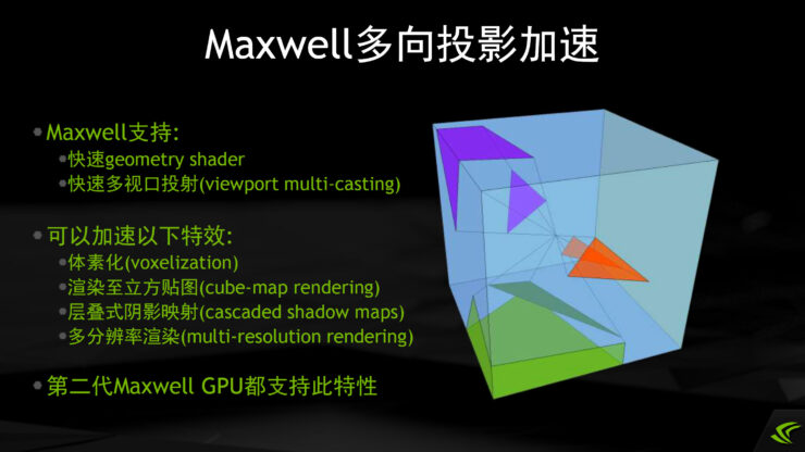 nvidia-directx-12_geometery