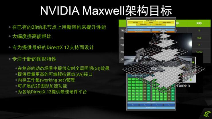 NVIDIA and AMD Ready For Next Generation DirectX 12 API - Showcase