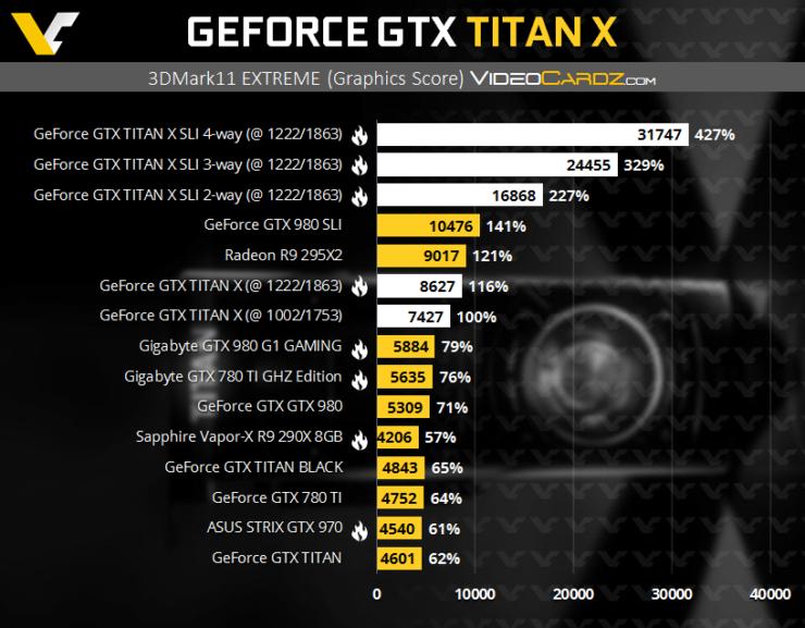 nvidia-geforce-gtx-titan-3dmark-11-extreme