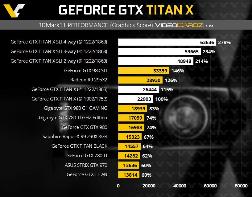 nvidia-geforce-gtx-titan-3dmark-11-performance