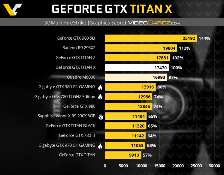 nvidia-geforce-gtx-titan-3dmark-firestrike