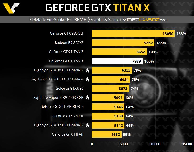 nvidia-geforce-gtx-titan-3dmark-firestrike-extreme