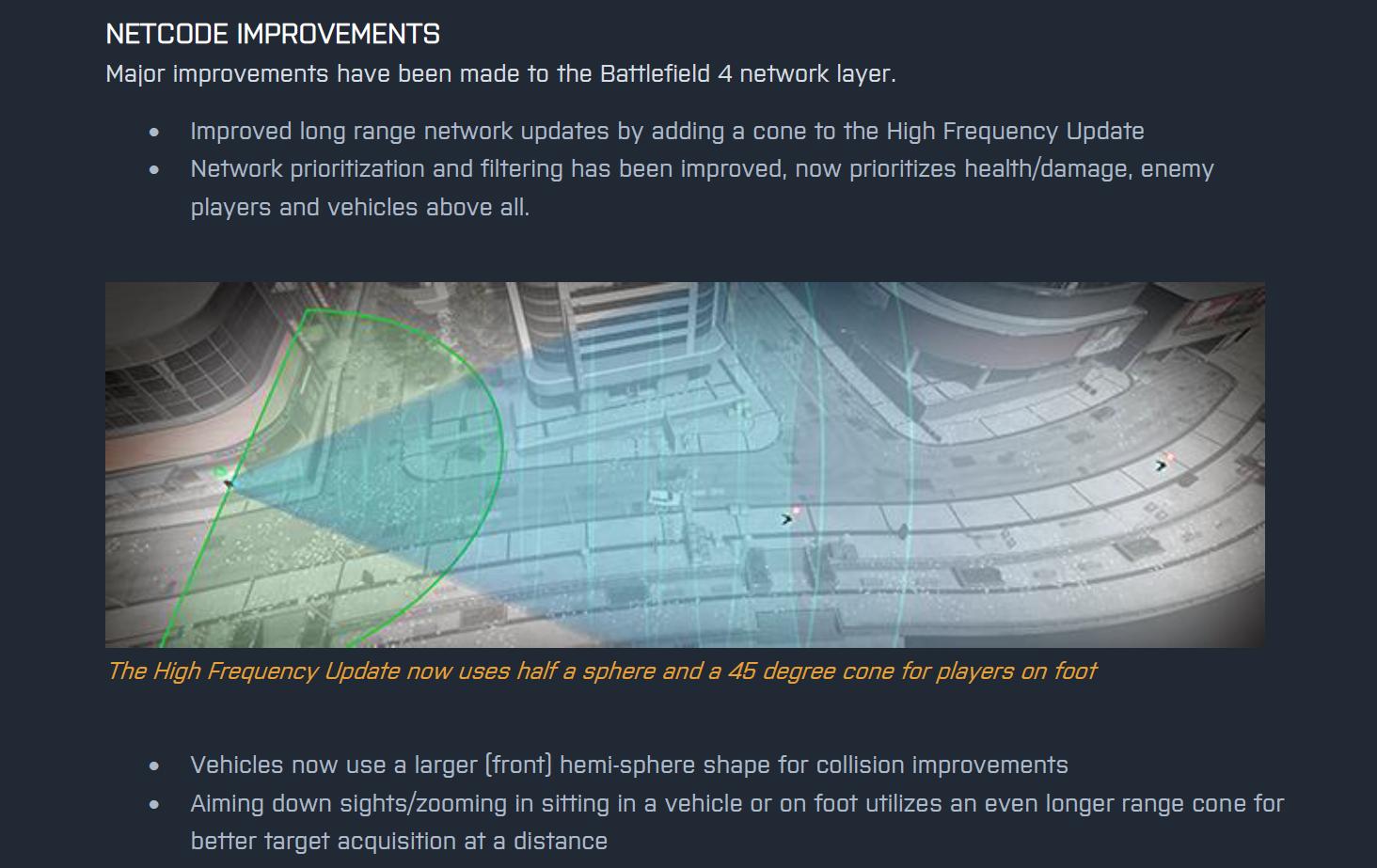 Battlefield 4 Winterpatch