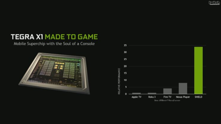 tegra-x1-performance-comparison