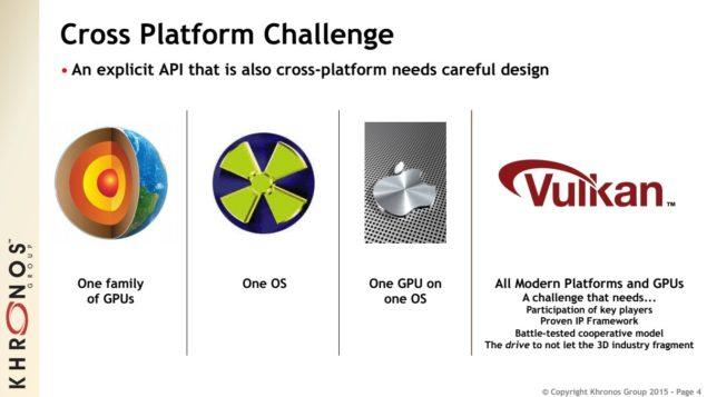 Vulkan-API-3