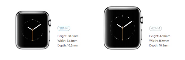 apple watch buying guide