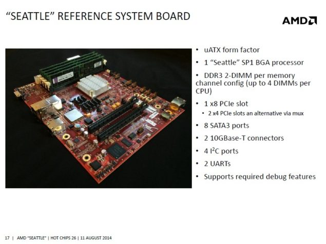 AMD Seattle Reference Board