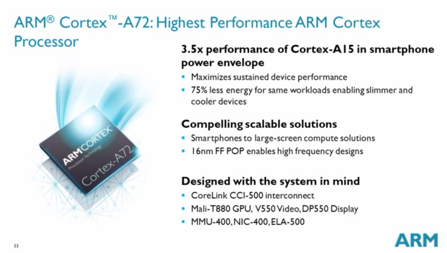 ARM-Cortex-A72-is-a-beast