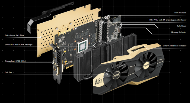 ASUS GeForce GTX 980 20th Anniversary Gold Edition_Features