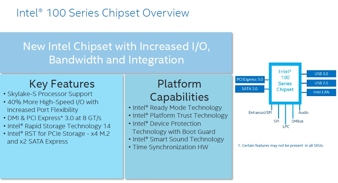 intel-100-series-chipset-overview