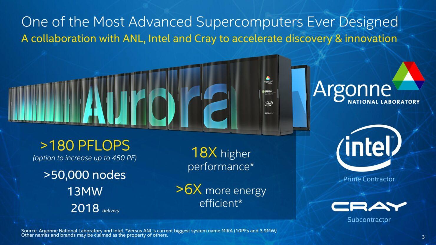 intel-aurora-supercomputer