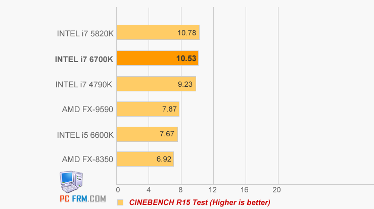 intel-core-i7-6700-skylake_cinebench-r15