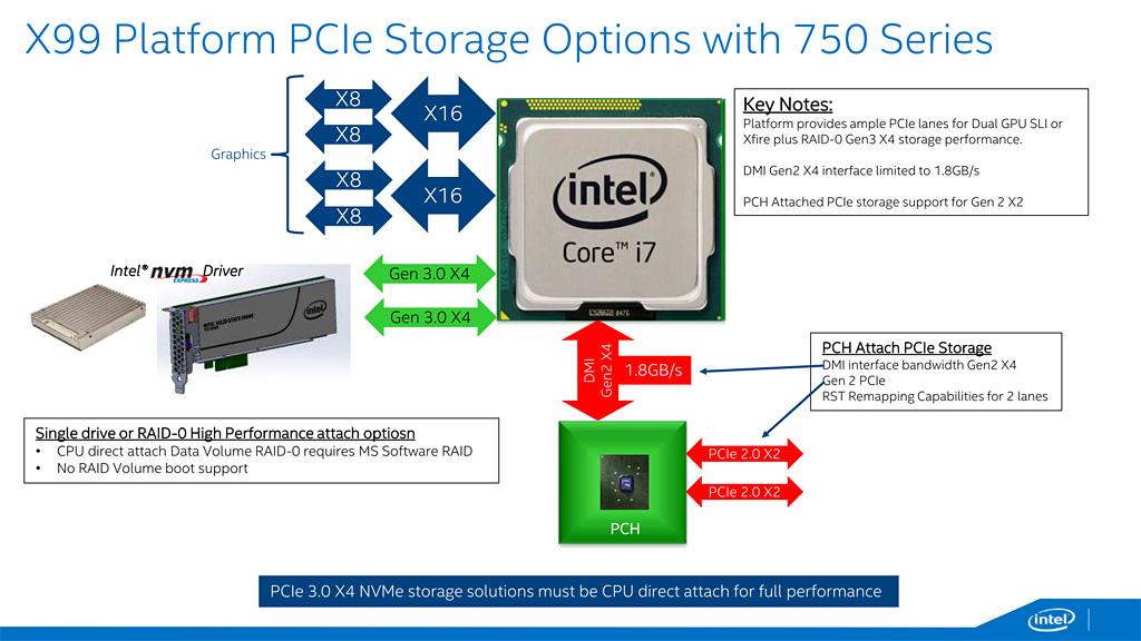 intel-ssd-750-series-storage-options-2