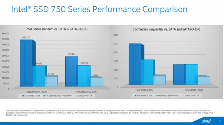 intel-ssd-750-series_performance-2