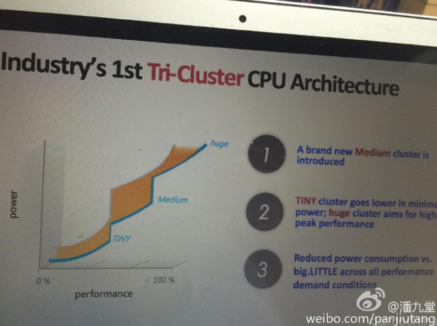 MediaTeks-Tri-Cluster-CPU-Architecture-is-employed-on-the-chip