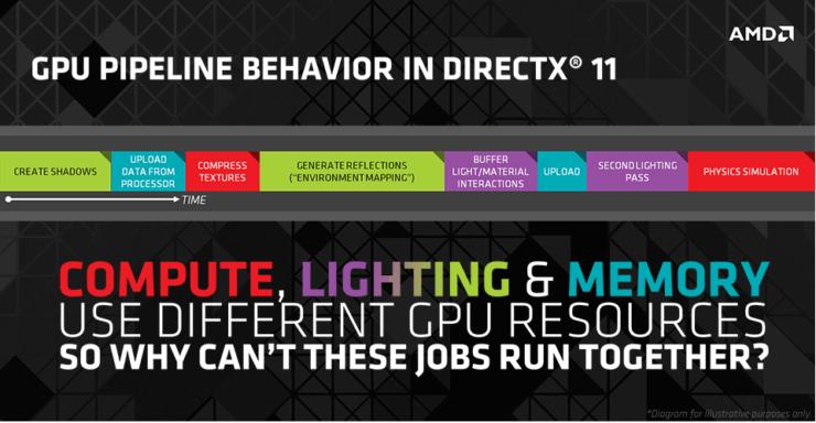 pipeline-directx-11-2