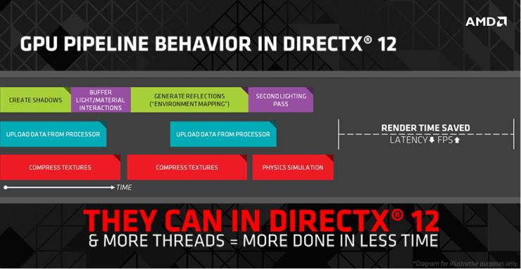 pipeline-directx-12-2