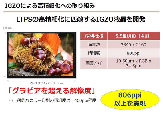 Sharp-5.5-4k