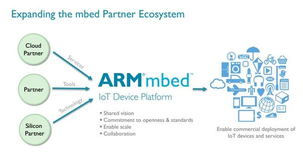 ARM Chips Injected With Low Level API; Expected To Produce Processors With A Lower Power Consumption