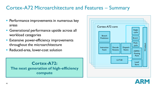 arm unveils the cortex a72 with complete design overhaul and 75 rh wccftech com
