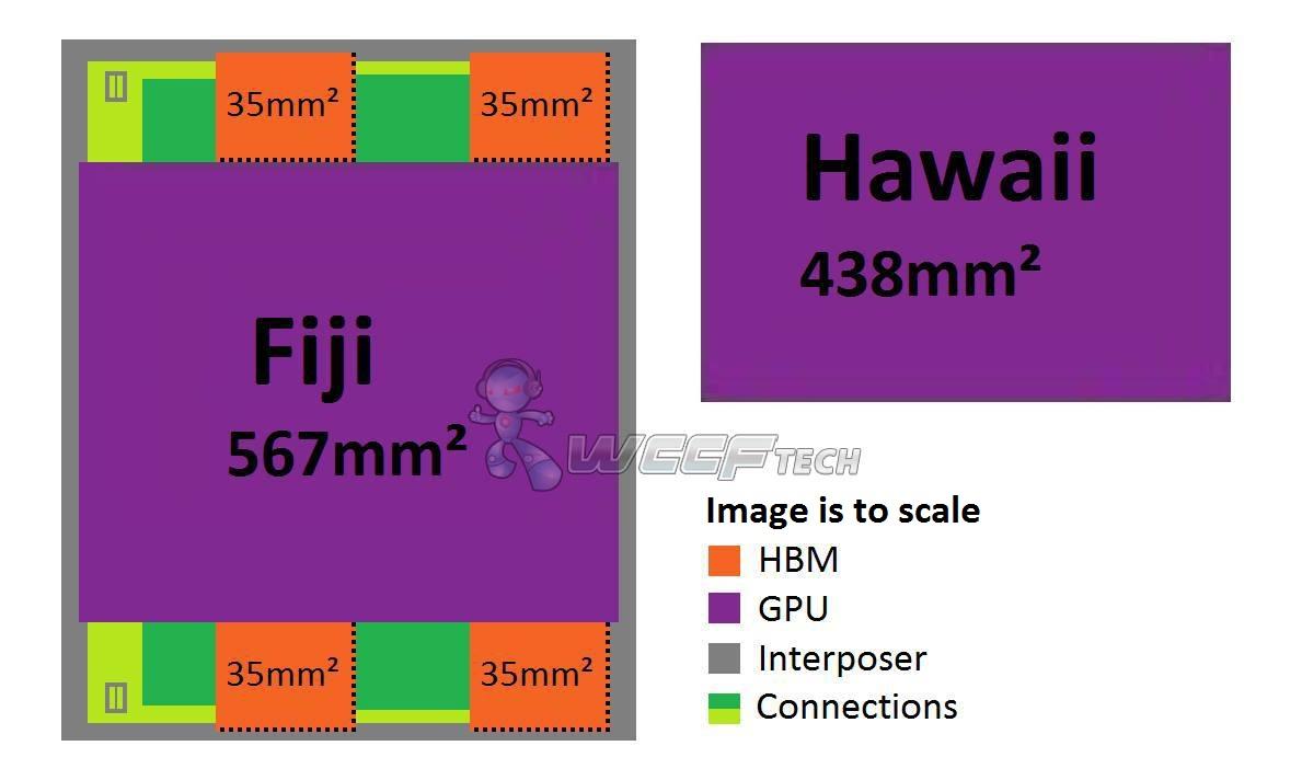 Fiji Dei Reconstruction
