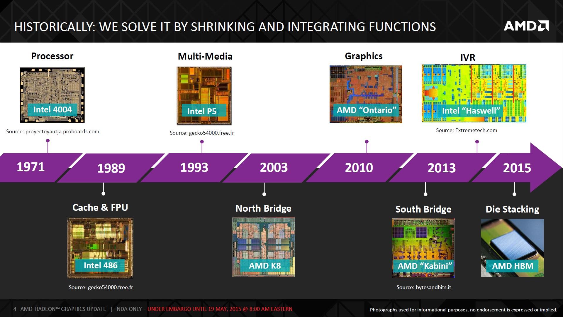 AMD HBM 4