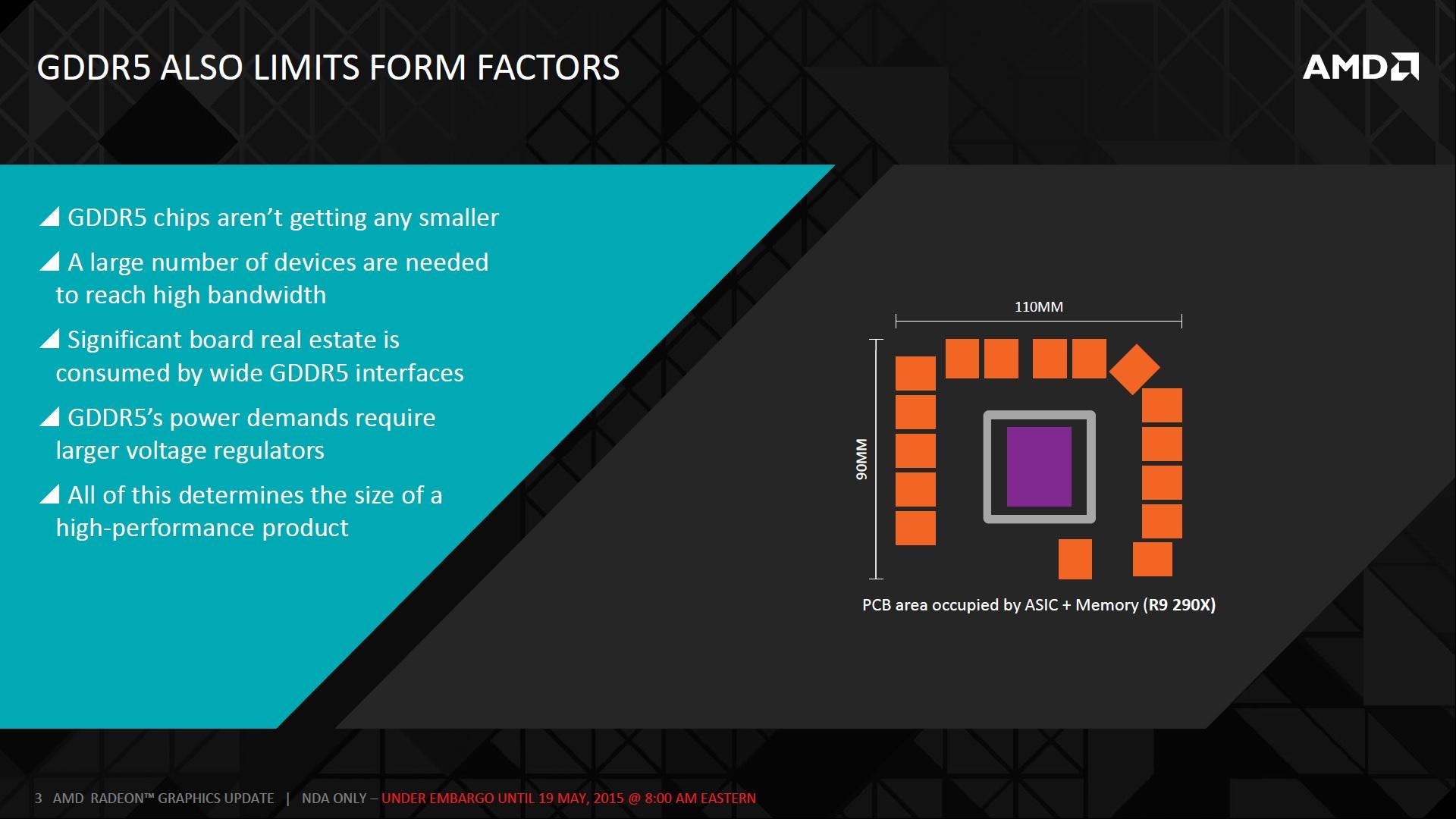 AMD HBM 3