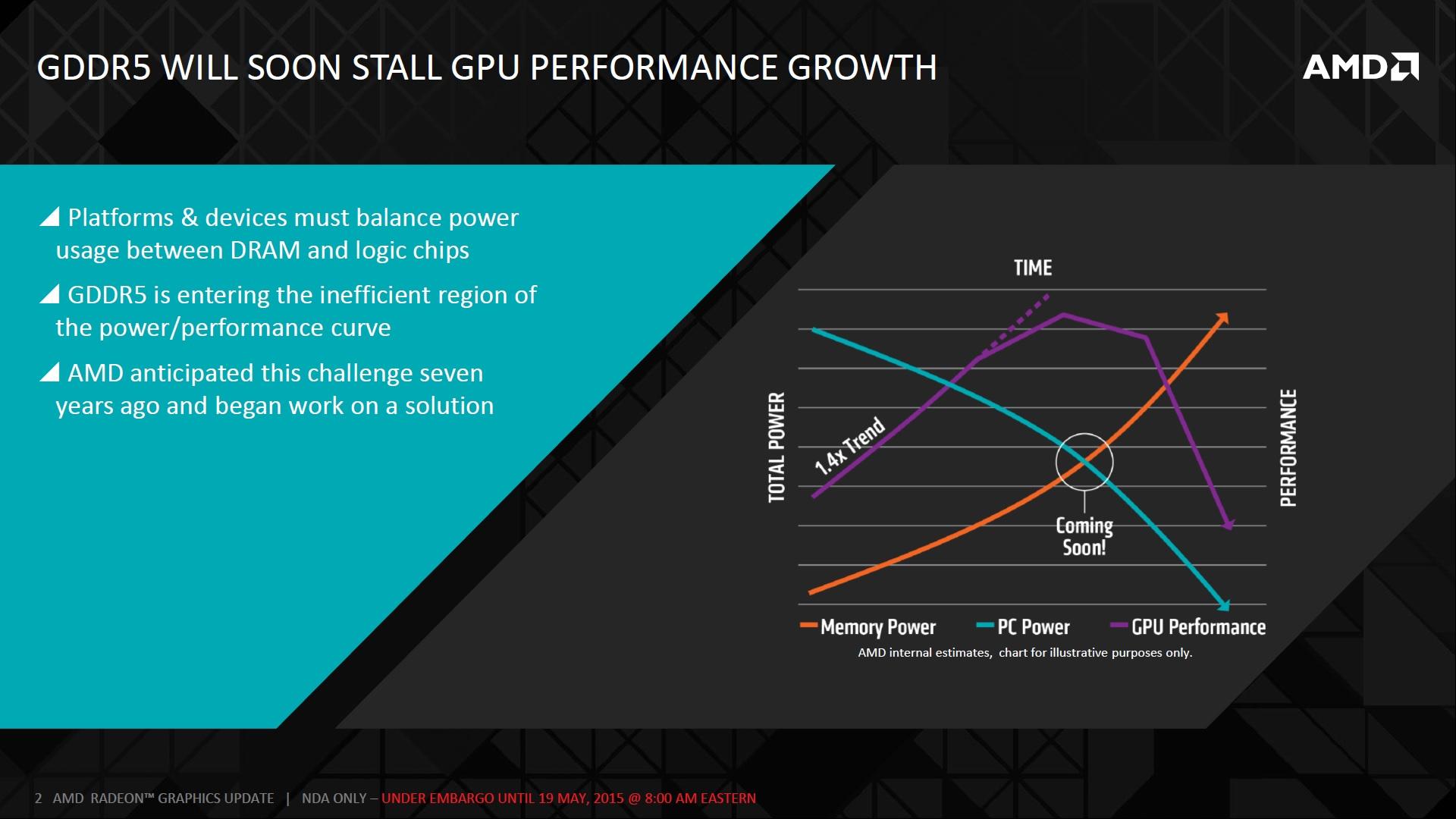 AMD HBM 2